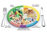 Гостиница Зодиак - иконка «питание» в Богучаре